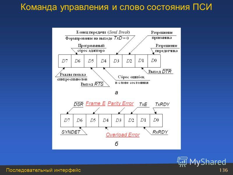 136 Последовательный интерфейс Frame ErrorParity Error Overload Error Команда управления и слово состояния ПСИ а б