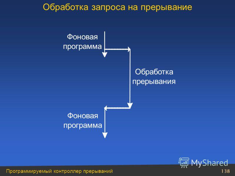 138 Программируемый контроллер прерываний Обработка запроса на прерывание Обработка прерывания Фоновая программа Фоновая программа