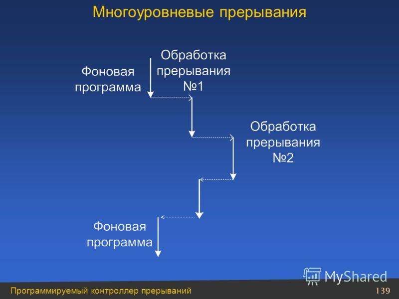 139 Программируемый контроллер прерываний Многоуровневые прерывания