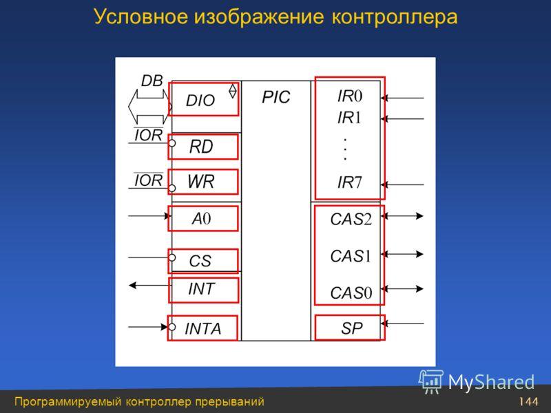 144 Программируемый контроллер прерываний Условное изображение контроллера