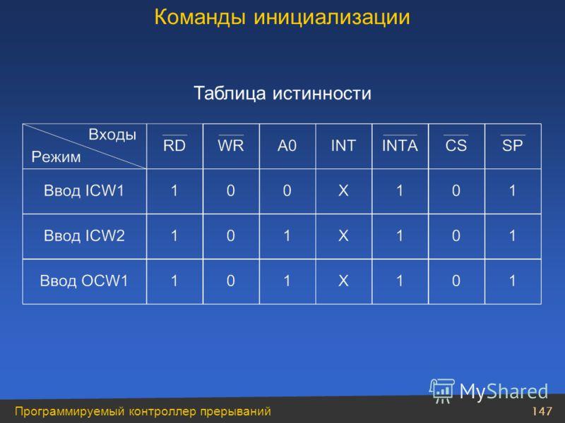 147 Программируемый контроллер прерываний Таблица истинности Команды инициализации