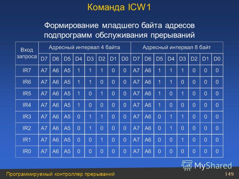 149 Программируемый контроллер прерываний Формирование младшего байта адресов подпрограмм обслуживания прерываний Команда ICW1