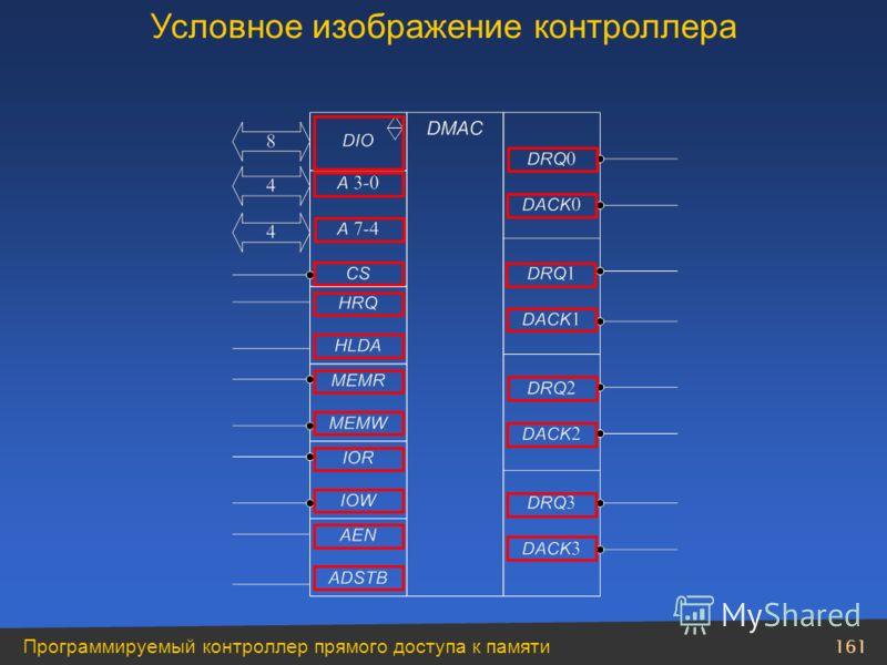 161 Программируемый контроллер прямого доступа к памяти Условное изображение контроллера