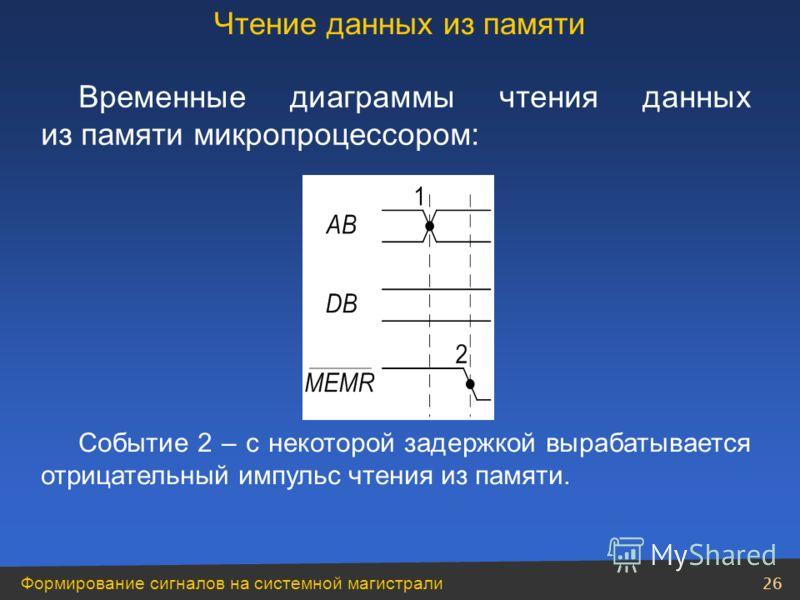 Формирование сигналов на системной магистрали 26 Временные диаграммы чтения данных из памяти микропроцессором: Событие 2 – с некоторой задержкой вырабатывается отрицательный импульс чтения из памяти. Чтение данных из памяти