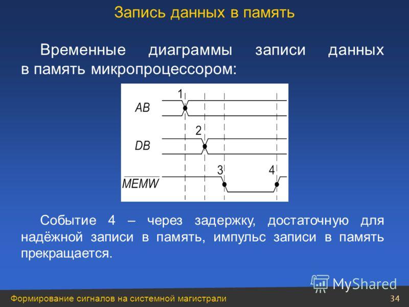 Формирование сигналов на системной магистрали 34 Временные диаграммы записи данных в память микропроцессором: Событие 4 – через задержку, достаточную для надёжной записи в память, импульс записи в память прекращается. Запись данных в память