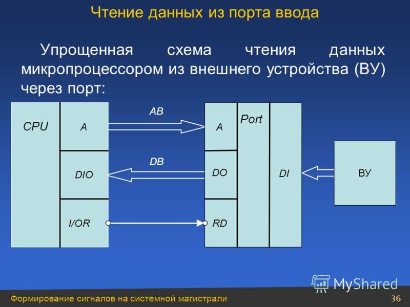 Формирование сигналов на системной магистрали 36 Упрощенная схема чтения данных микропроцессором из внешнего устройства (ВУ) через порт: Чтение данных из порта ввода CPU A DIO I/OR Port A DO RD AB DB DIDI ВУ