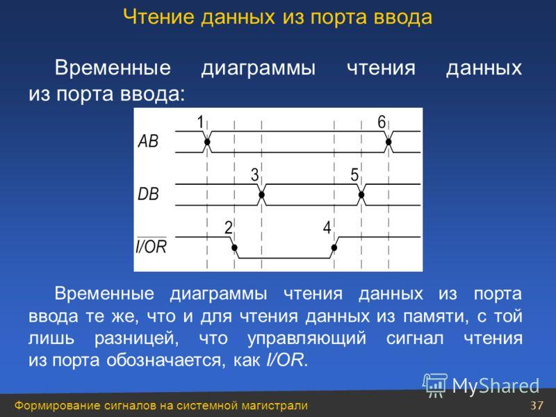 Формирование сигналов на системной магистрали 37 Временные диаграммы чтения данных из порта ввода: Временные диаграммы чтения данных из порта ввода те же, что и для чтения данных из памяти, с той лишь разницей, что управляющий сигнал чтения из порта