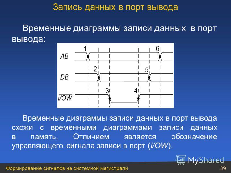 Формирование сигналов на системной магистрали 39 Временные диаграммы записи данных в порт вывода: Временные диаграммы записи данных в порт вывода схожи с временными диаграммами записи данных в память. Отличием является обозначение управляющего сигнал