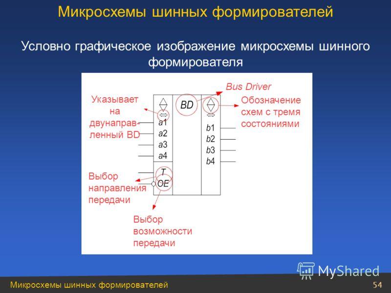54 Условно графическое изображение микросхемы шинного формирователя Bus Driver Обозначение схем с тремя состояниями Указывает на двунаправ- ленный BD Выбор направления передачи Выбор возможности передачи Микросхемы шинных формирователей