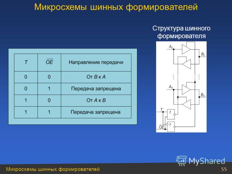 55 Структура шинного формирователя Микросхемы шинных формирователей