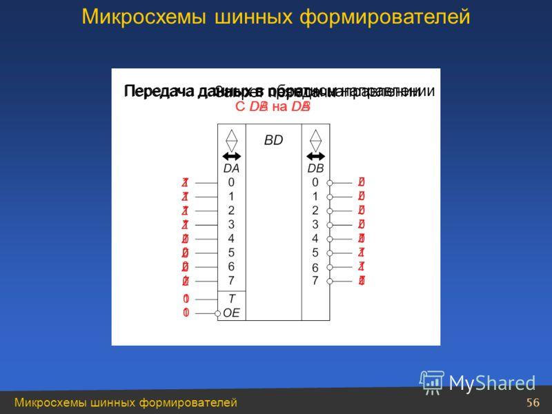 56 Передача данных в прямом направлении Передача данных в обратном направлении Запрет передачи С DA на DB С DB на DA Микросхемы шинных формирователей
