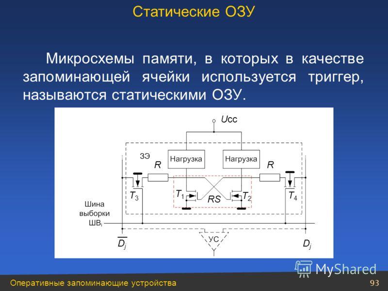 93 Микросхемы памяти, в которых в качестве запоминающей ячейки используется триггер, называются статическими ОЗУ. Статические ОЗУ Ucc RR T3T3 RS DjDj DjDj T1T1 T2T2 T4T4