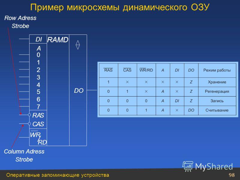 Оперативные запоминающие устройства 98 Row Adress Strobe Column Adress Strobe Пример микросхемы динамического ОЗУ 2 1 3 DI DO RAMD CAS A 0 4 5 6 / WR RD 7 RAS