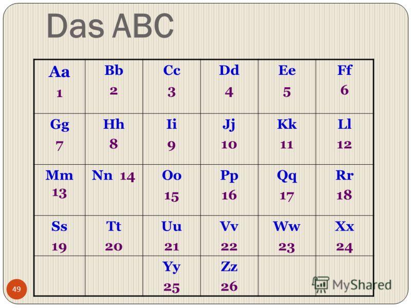 Das ABC Aa 1 Bb 2 Cc 3 Dd 4 Ee 5 Ff 6 Gg 7 Hh 8 Ii 9 Jj 10 Kk 11 Ll 12 Mm 13 Nn 14Oo 15 Pp 16 Qq 17 Rr 18 Ss 19 Tt 20 Uu 21 Vv 22 Ww 23 Xx 24 Yy 25 Zz 26 49