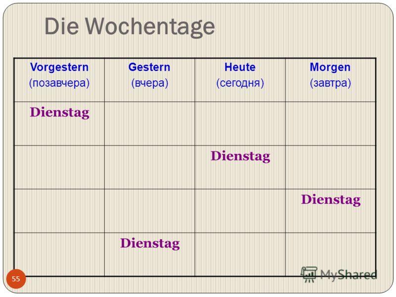 Die Wochentage Vorgestern (позавчера) Gestern (вчера) Heute (сегодня) Morgen (завтра) Dienstag 55