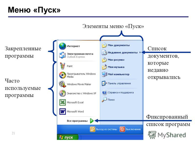 Меню «Пуск» 21 Часто используемые программы Закрепленные программы Список документов, которые недавно открывались Элементы меню «Пуск» Фиксированный список программ