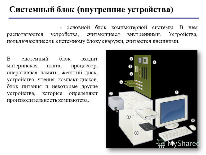 Системный блок (внутренние устройства) Системный блок - основной блок компьютерной системы. В нем располагаются устройства, считающиеся внутренними. Устройства, подключающиеся к системному блоку снаружи, считаются внешними. В системный блок входит ма
