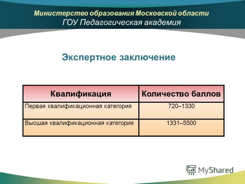 Министерство образования Московской области ГОУ Педагогическая академия Экспертное заключение