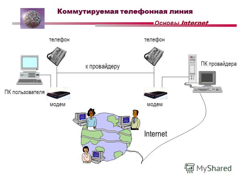 Коммутируемая телефонная линия к провайдеру модем Internet телефон ПК пользователя ПК провайдера Основы Internet