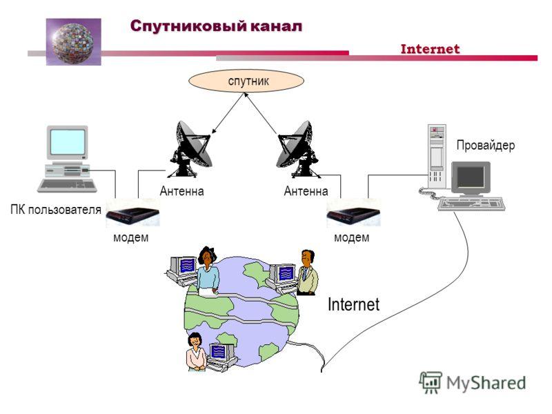 Спутниковый канал модем Internet ПК пользователя Провайдер спутник Антенна Internet