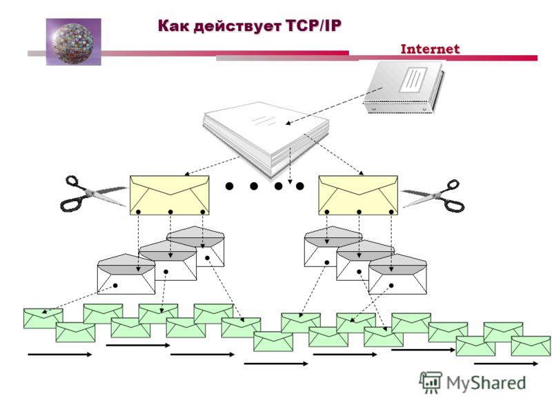 Как действует TCP/IP …. Internet