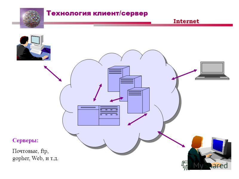 Технология клиент/сервер Серверы: Почтовые, ftp, gopher, Web, и т.д. Internet