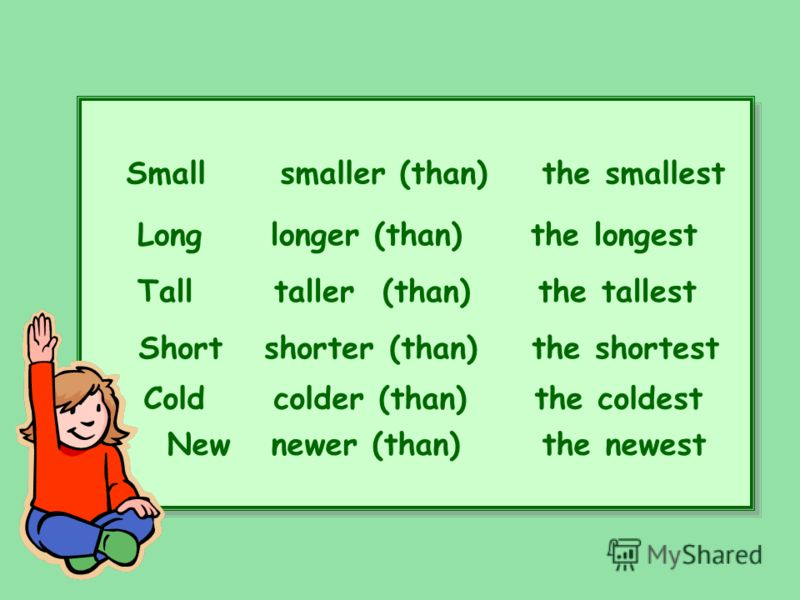Small smaller (than) the smallest Long longer (than) the longest Tall taller (than) the tallest Short shorter (than) the shortest Cold colder (than) the coldest New newer (than) the newest