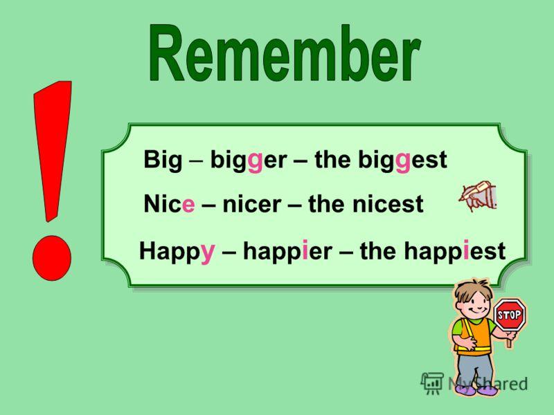 Happ y – happ i er – the happ i est Big – big g er – the big g est Nice – nicer – the nicest