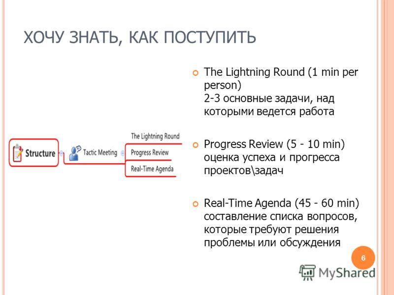 ХОЧУ ЗНАТЬ, КАК ПОСТУПИТЬ The Lightning Round (1 min per person) 2-3 основные задачи, над которыми ведется работа Progress Review (5 - 10 min) оценка успеха и прогресса проектов\задач Real-Time Agenda (45 - 60 min) составление списка вопросов, которы