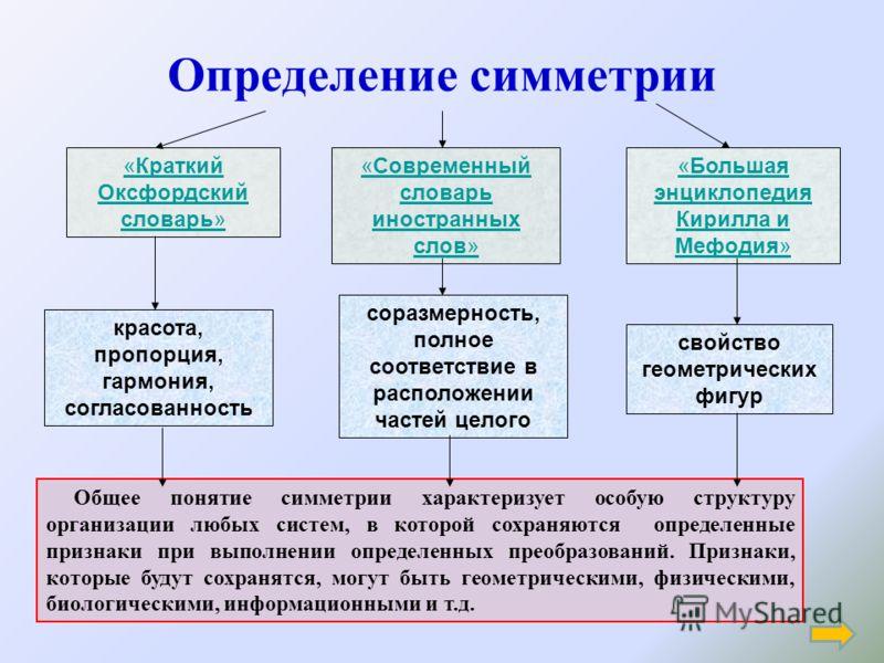 Определение симметрии Общее понятие симметрии характеризует особую структуру организации любых систем, в которой сохраняются определенные признаки при выполнении определенных преобразований. Признаки, которые будут сохранятся, могут быть геометрическ