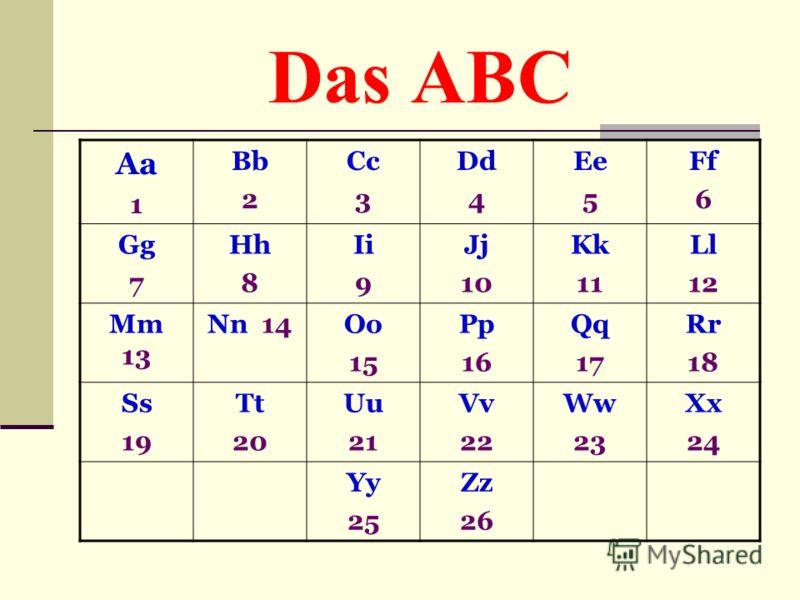 Das ABC Aa 1 Bb 2 Cc 3 Dd 4 Ee 5 Ff 6 Gg 7 Hh 8 Ii 9 Jj 10 Kk 11 Ll 12 Mm 13 Nn 14Oo 15 Pp 16 Qq 17 Rr 18 Ss 19 Tt 20 Uu 21 Vv 22 Ww 23 Xx 24 Yy 25 Zz 26