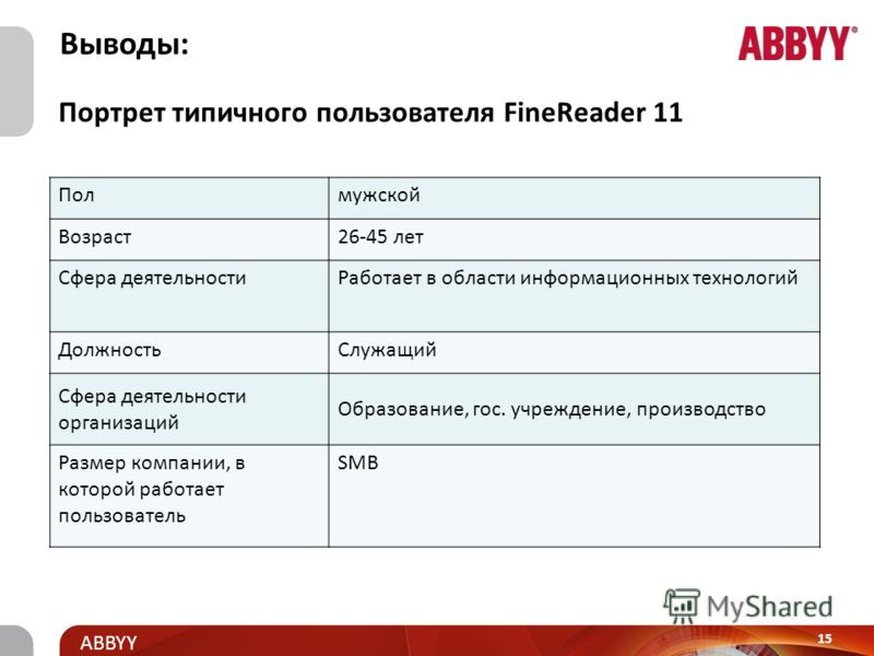 Title and presenter ABBYY Основное количество пользователей ABBYY FineReader 11 Professional Edition – специалист/служащий 14