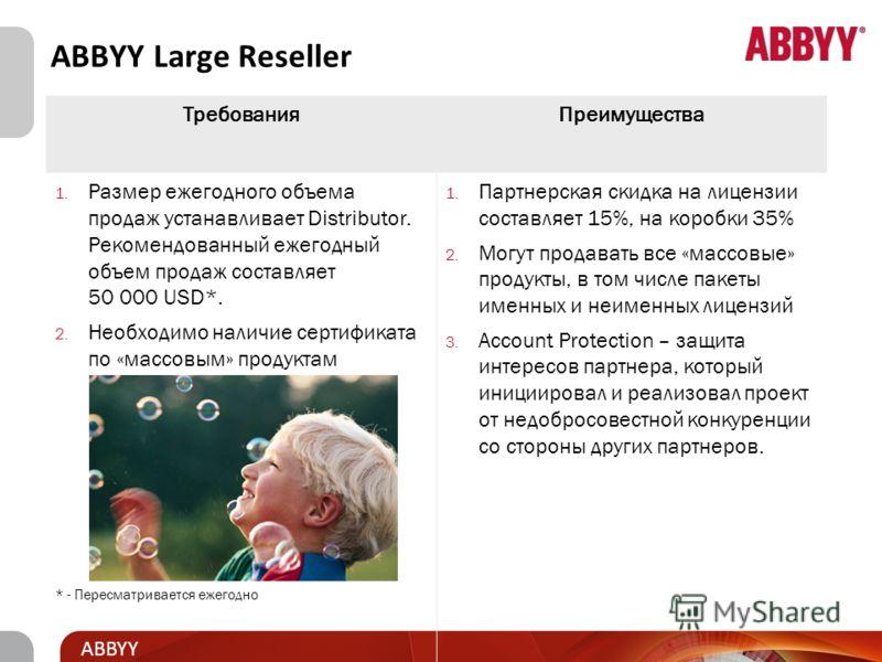 Title and presenter ABBYY ABBYY Distributor ТребованияПреимущества 1. Объем продаж в год не менее 500 000 USD* 2. Необходимо наличие сертификата по «массовым» продуктам * - Пересматривается ежегодно 1. Партнерская скидка на лицензии составляет 20%, н