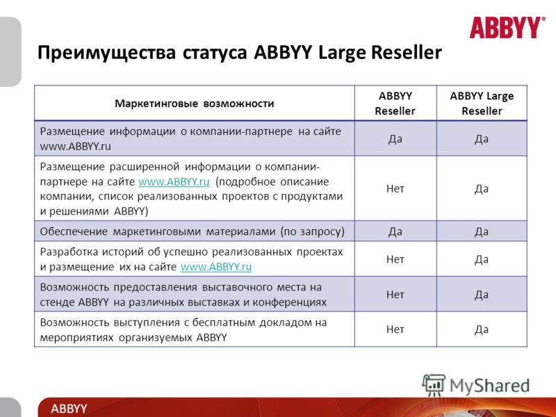 Title and presenter ABBYY ABBYY Large Reseller ТребованияПреимущества 1. Размер ежегодного объема продаж устанавливает Distributor. Рекомендованный ежегодный объем продаж составляет 50 000 USD*. 2. Необходимо наличие сертификата по «массовым» продукт