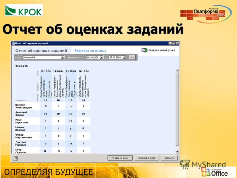 Отчет об оценках заданий