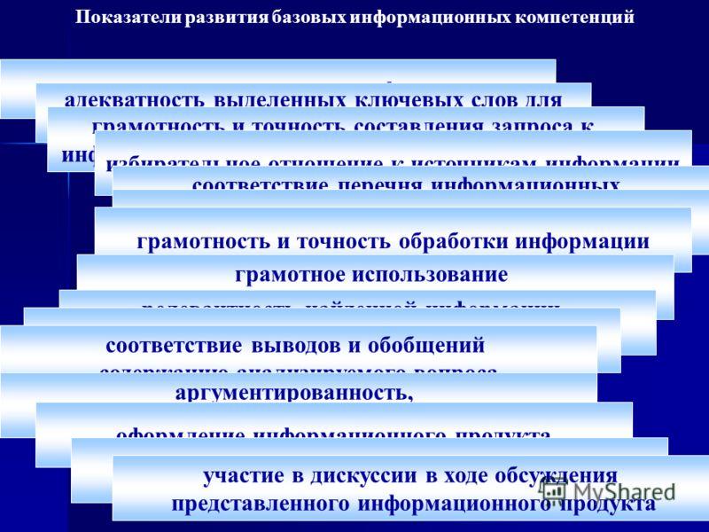 Показатели развития базовых информационных компетенций самостоятельность поиска информации адекватность выделенных ключевых слов для информационного поиска поставленной задаче грамотность и точность составления запроса к информационно-поисковым систе