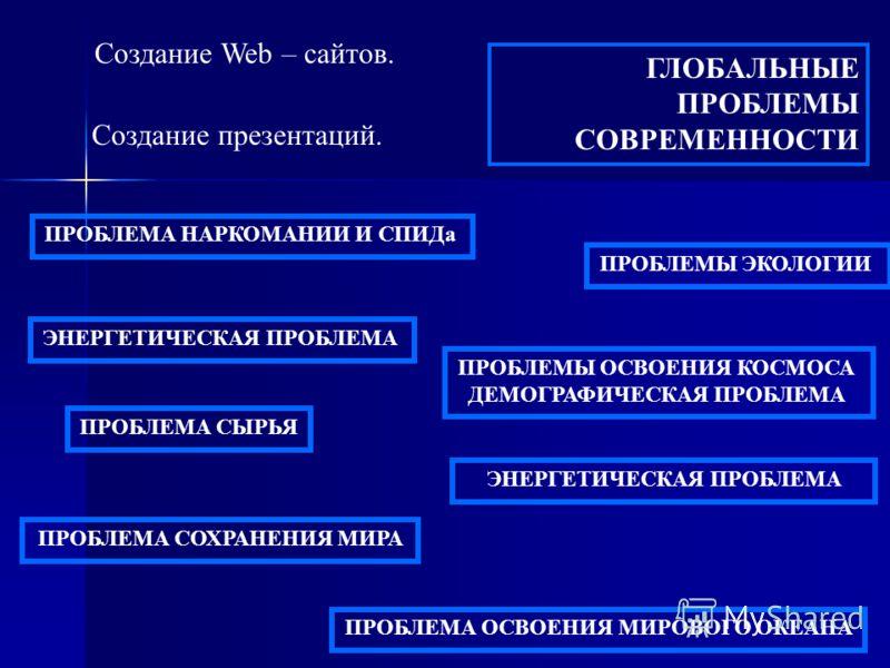 ГЛОБАЛЬНЫЕ ПРОБЛЕМЫ СОВРЕМЕННОСТИ Создание Web – сайтов. ПРОБЛЕМЫ ЭКОЛОГИИ ПРОБЛЕМЫ ОСВОЕНИЯ КОСМОСА ДЕМОГРАФИЧЕСКАЯ ПРОБЛЕМА ЭНЕРГЕТИЧЕСКАЯ ПРОБЛЕМА ПРОБЛЕМА ОСВОЕНИЯ МИРОВОГО ОКЕАНА ПРОБЛЕМА СОХРАНЕНИЯ МИРА ЭНЕРГЕТИЧЕСКАЯ ПРОБЛЕМА ПРОБЛЕМА СЫРЬЯ ПР