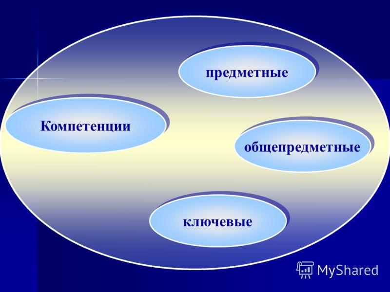 Компетенции предметные общепредметные ключевые