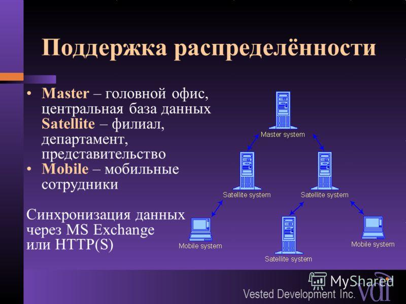 Vested Development Inc. Поддержка распределённости Master – головной офис, центральная база данных Satellite – филиал, департамент, представительство Mobile – мобильные сотрудники Синхронизация данных через MS Exchange или HTTP(S)