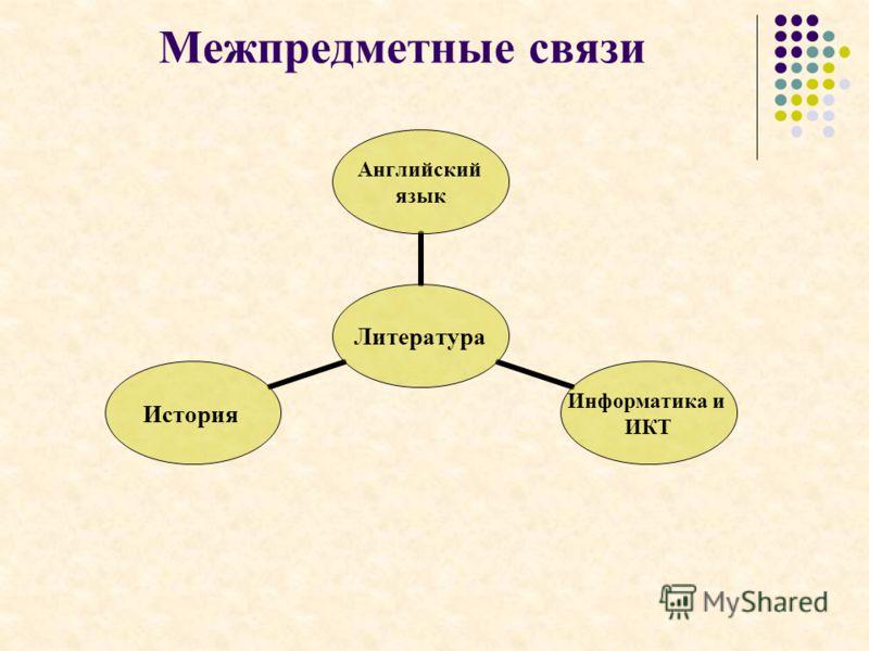 Межпредметные связи Литература Английский язык Информатика и ИКТ История