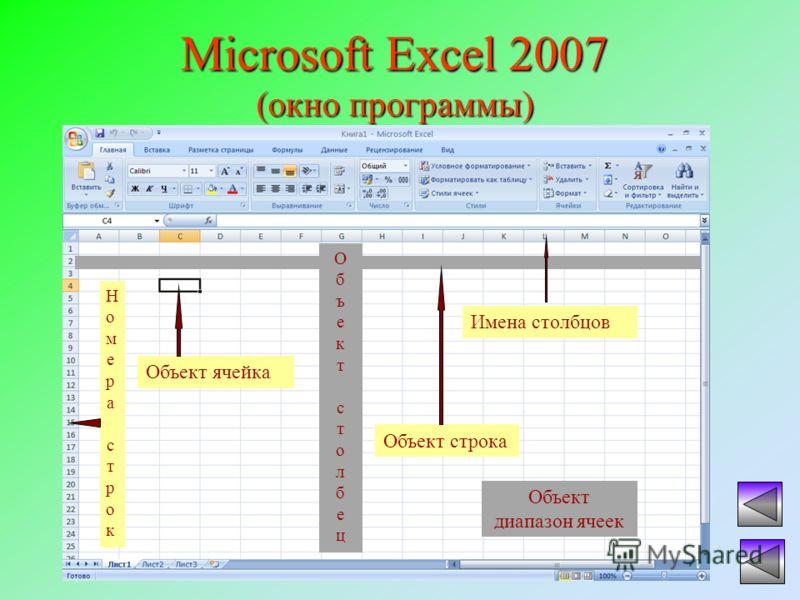 Microsoft Excel 2007 (окно программы) Объект строка Имена столбцов Объект ячейка НомерастрокНомерастрок Объект диапазон ячеек ОбъектстолбецОбъектстолбец