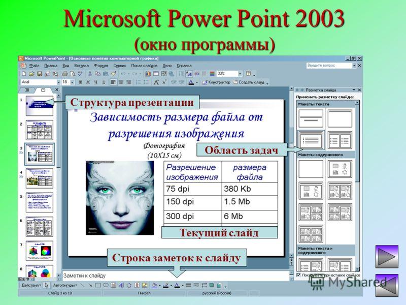 Microsoft Power Point 2003 (окно программы) Структура презентации Область задач Текущий слайд Строка заметок к слайду