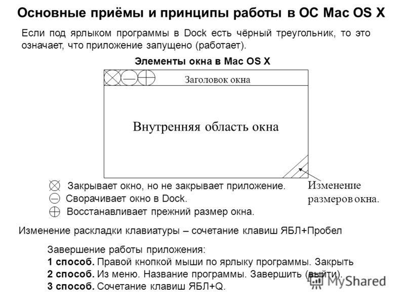 Основные приёмы и принципы работы в ОС Mac OS X Если под ярлыком программы в Dock есть чёрный треугольник, то это означает, что приложение запущено (работает). Элементы окна в Mac OS X Заголовок окна Внутренняя область окна Закрывает окно, но не закр