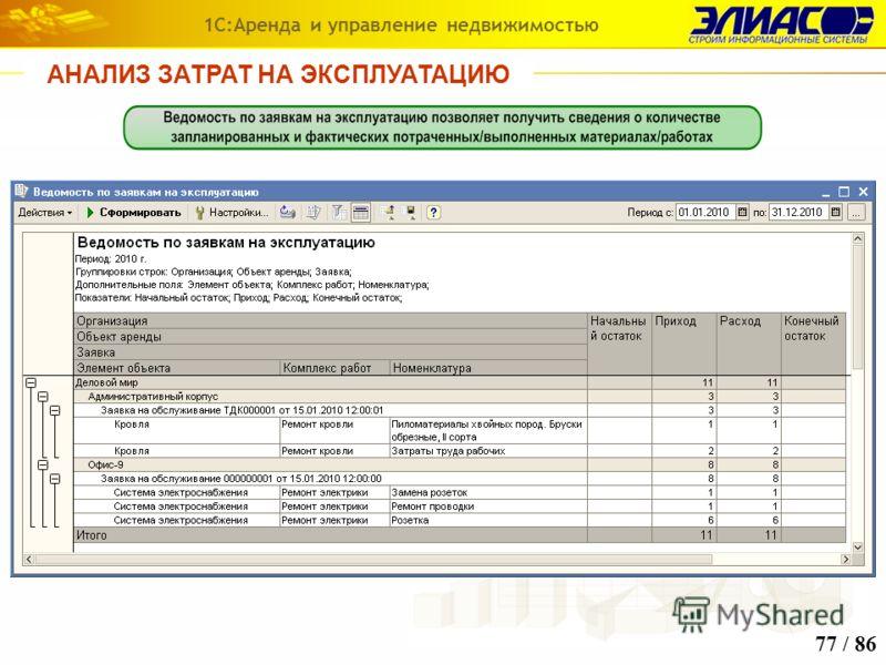 АНАЛИЗ ЗАТРАТ НА ЭКСПЛУАТАЦИЮ 1С:Аренда и управление недвижимостью 77 / 86