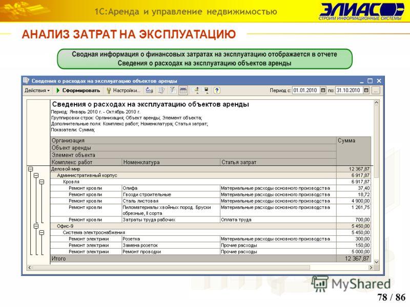 АНАЛИЗ ЗАТРАТ НА ЭКСПЛУАТАЦИЮ 1С:Аренда и управление недвижимостью 78 / 86