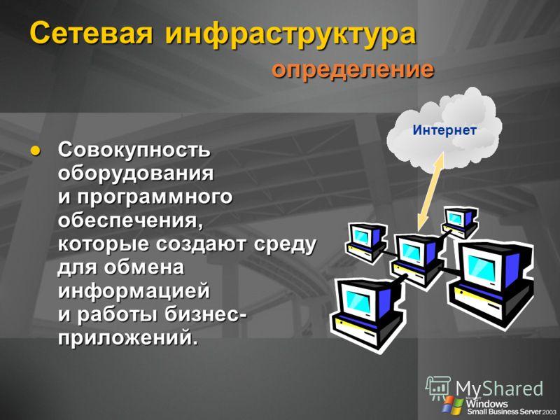 Сетевая инфраструктура определение Совокупность оборудования и программного обеспечения, которые создают среду для обмена информацией и работы бизнес- приложений. Совокупность оборудования и программного обеспечения, которые создают среду для обмена