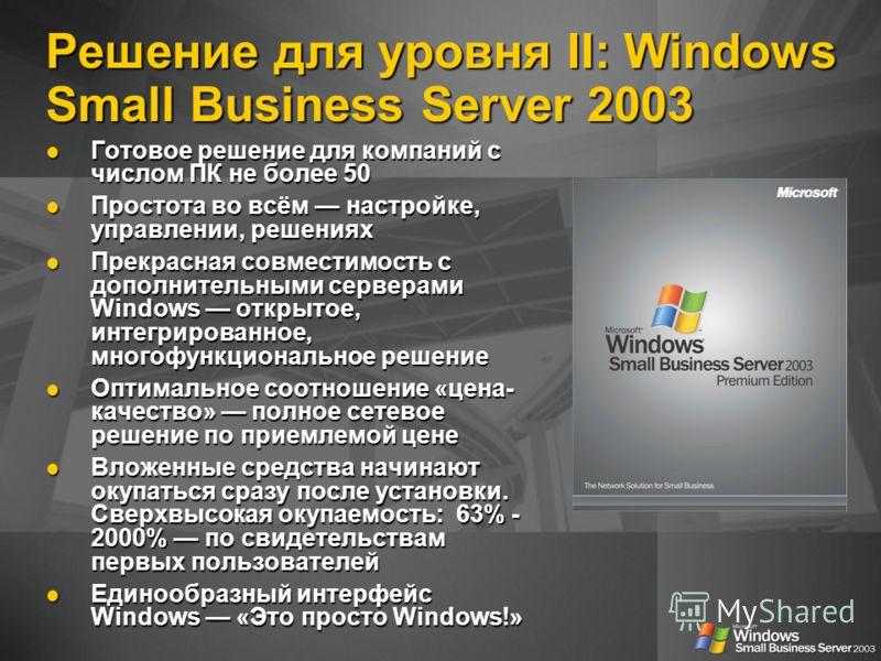 Решение для уровня II: Windows Small Business Server 2003 Готовое решение для компаний с числом ПК не более 50 Готовое решение для компаний с числом ПК не более 50 Простота во всём настройке, управлении, решениях Простота во всём настройке, управлени