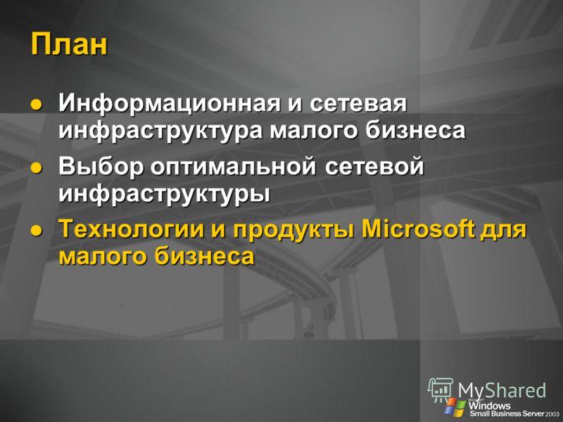 План Информационная и сетевая инфраструктура малого бизнеса Информационная и сетевая инфраструктура малого бизнеса Выбор оптимальной сетевой инфраструктуры Выбор оптимальной сетевой инфраструктуры Технологии и продукты Microsoft для малого бизнеса Те