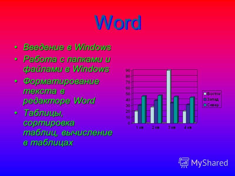 Word Word Введение в WindowsВведение в Windows Работа с папками и файлами в WindowsРабота с папками и файлами в Windows Форматирование текста в редакторе WordФорматирование текста в редакторе Word Таблицы, сортировка таблиц, вычисление в таблицахТабл