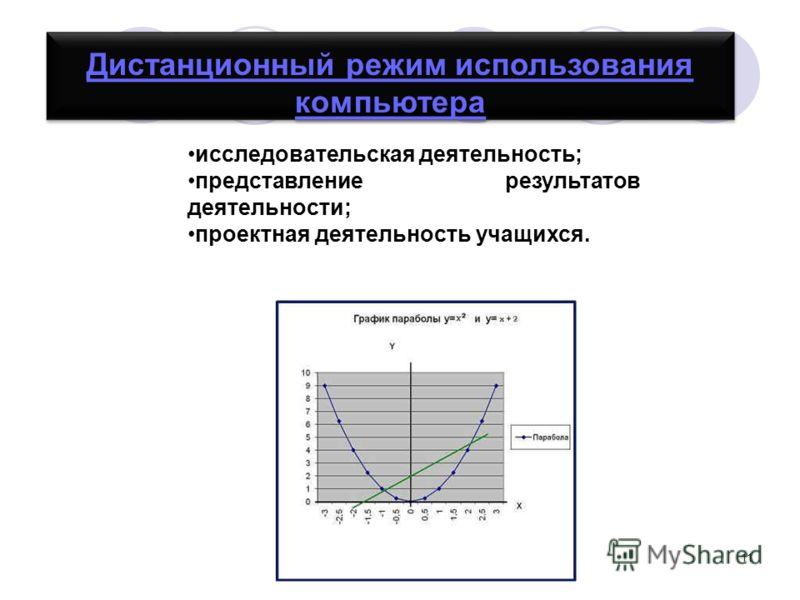 11 Дистанционный режим использования компьютера Дистанционный режим использования компьютера исследовательская деятельность; представление результатов деятельности; проектная деятельность учащихся.